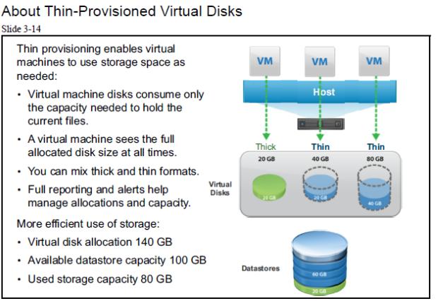 about Thin-provisioned virtual disks مجازی سازی  مجازی سازی سرور   نصب و راه اندازی شبکه   پشتیبانی شبکه