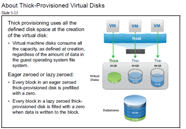 thick-provisioned virtual disks|virtualization|server virtualization|netwoek installation|network services