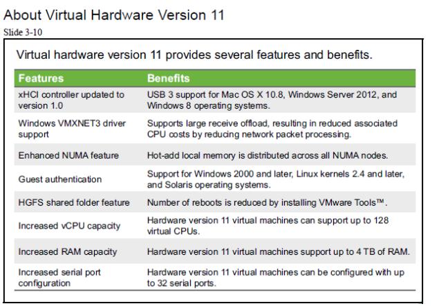 virtual hardware versions | مجازی سازی | ورژن هارد مجازی | مجازی سازی سرور | مجازی سازی شبکه