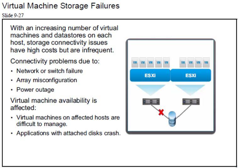 آموزش مجازی سازی سرور   مجازی سازی   مجازی سازی سرور   آموزش مجازی سازی   virtual machine storage failures