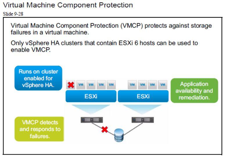 آموزش مجازی سازی سرور   مجازی سازی   مجازی سازی سرور   آموزش مجازی سازی   virtual machine component protection