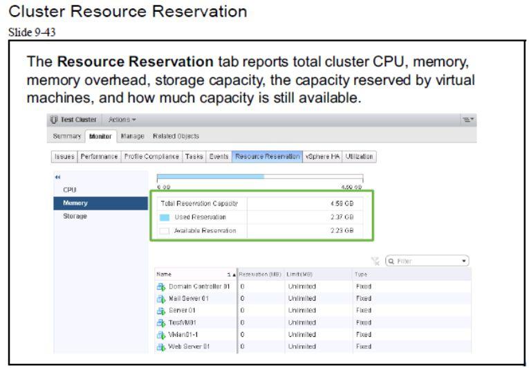 آموزش مجازی سازی سرور | مجازی سازی | مجازی سازی سرور | آموزش مجازی سازی | cluster resource reservation