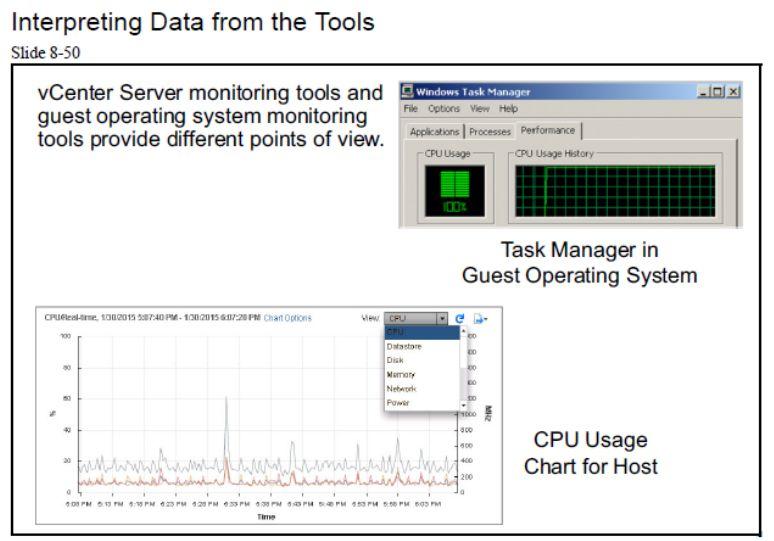 آموزش مجازی سازی سرور   مجازی سازی   مجازی سازی سرور   آموزش مجازی سازی   interpreting data from the tools