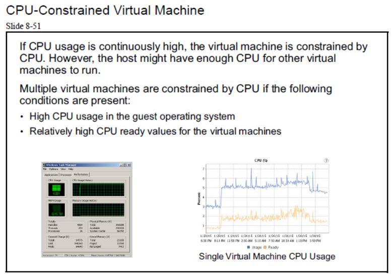 آموزش مجازی سازی سرور   مجازی سازی   مجازی سازی سرور   آموزش مجازی سازی   cpu constrained virtual machine