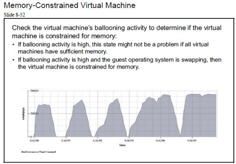 آموزش مجازی سازی سرور   مجازی سازی   مجازی سازی سرور   آموزش مجازی سازی   memory constrained virtual machine