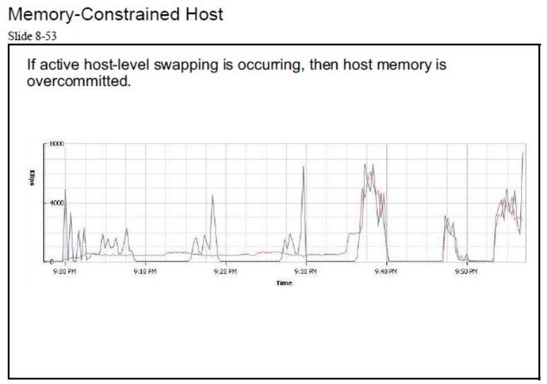 آموزش مجازی سازی سرور   مجازی سازی   مجازی سازی سرور   آموزش مجازی سازی   memory constrained host