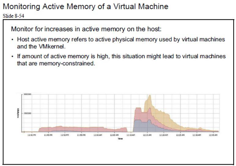 آموزش مجازی سازی سرور   مجازی سازی   مجازی سازی سرور   آموزش مجازی سازی   monitoring active memory of a virtual machine