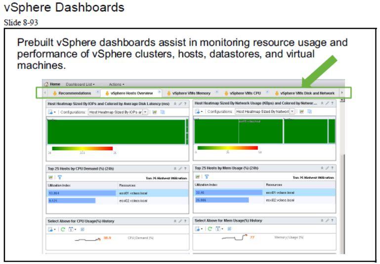 آموزش مجازی سازی سرور   مجازی سازی   مجازی سازی سرور   آموزش مجازی سازی   vsphere dashboards