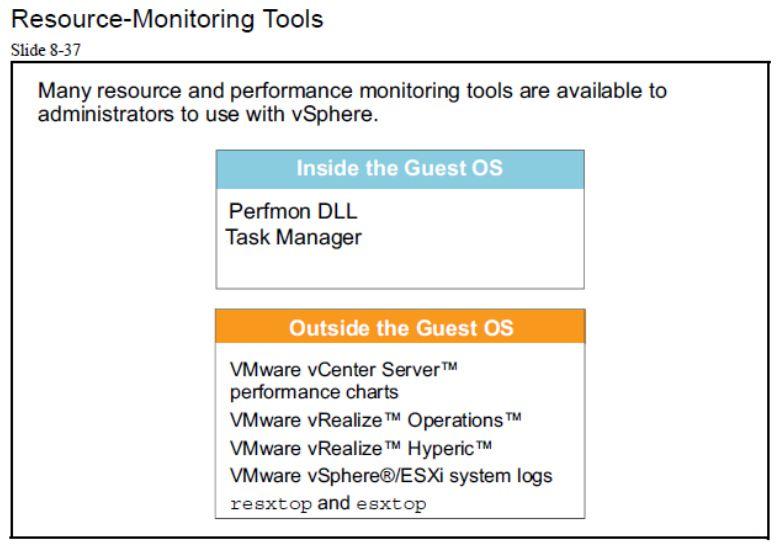 آموزش مجازی سازی سرور   مجازی سازی   مجازی سازی سرور   آموزش مجازی سازی   resource monitoring tools