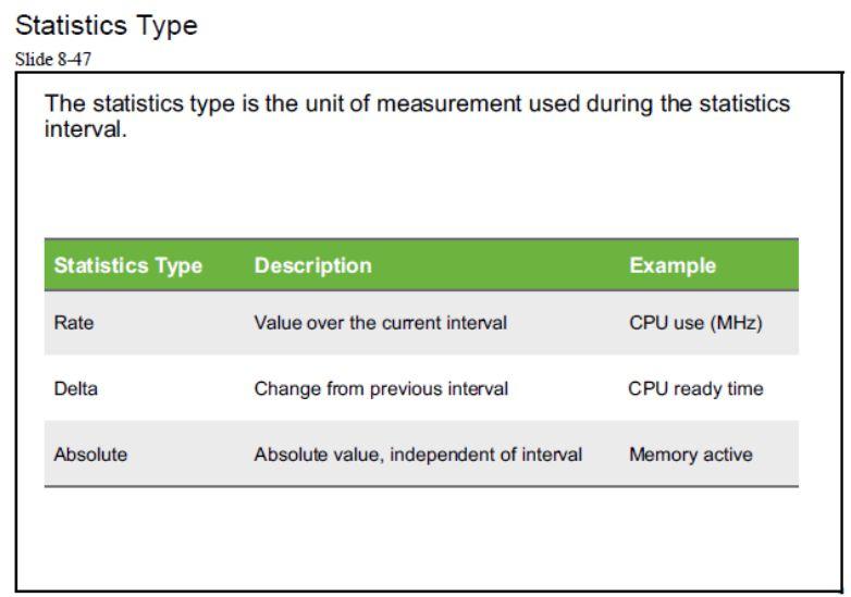 آموزش مجازی سازی سرور   مجازی سازی   مجازی سازی سرور   آموزش مجازی سازی   statistics type