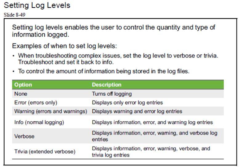 آموزش مجازی سازی سرور   مجازی سازی   مجازی سازی سرور   آموزش مجازی سازی   setting log levels