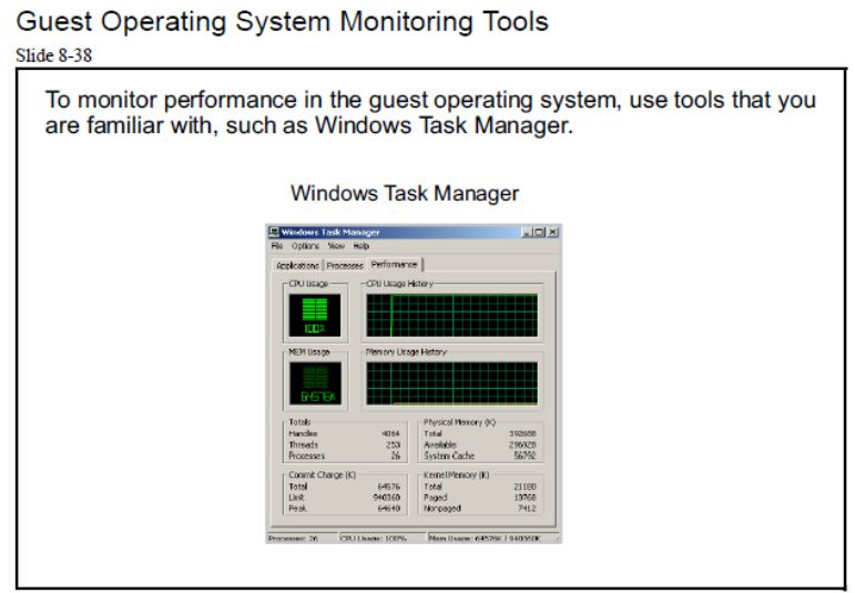 آموزش مجازی سازی سرور   مجازی سازی   مجازی سازی سرور   آموزش مجازی سازی   guest operating system monitring tools