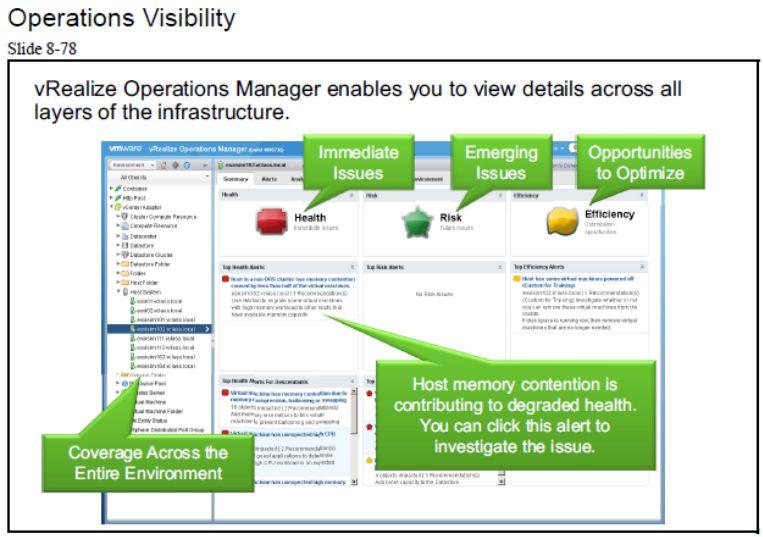 آموزش مجازی سازی سرور | مجازی سازی | مجازی سازی سرور | آموزش مجازی سازی | operations visibility