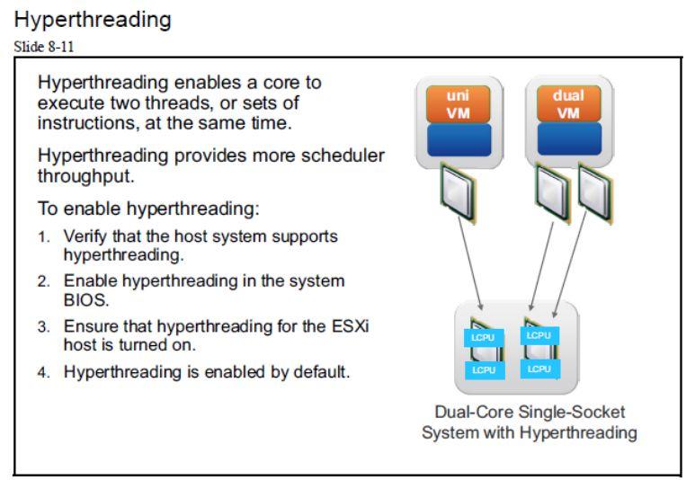 آموزش مجازی سازی سرور | مجازی سازی | مجازی سازی سرور | آموزش مجازی سازی | hyperthreading