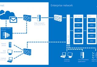 راه اندازی Exchange server | نصب Exchange server | کانفیگ Exchange server | نصب و راه اندازی اکسچنج سرور | راه اندازی Exchange | نصب اکسچنج